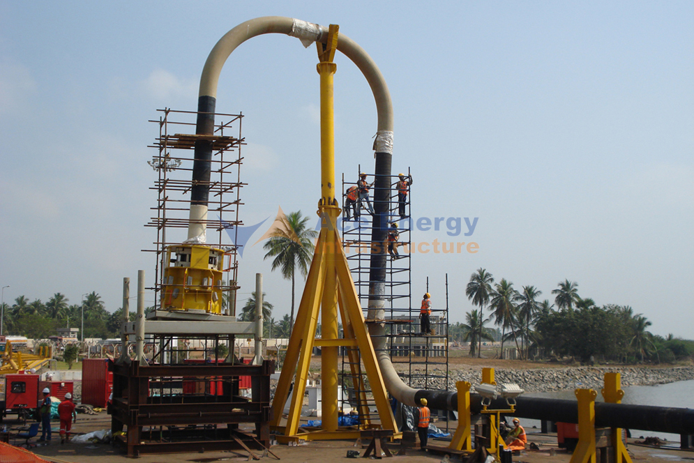 You are currently viewing Fabrication of Rigid CRP Spools and Jumpers for KG-D6 Gas Field Project